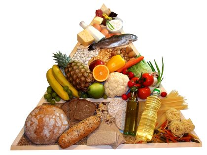 characteristics of a healthy diet